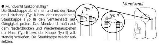 """Ausschnitt aus Punkt 4 """"Gebrauchsanweisung für aufblasbare Rettungswesten mit SECUMATIC 4001 bzw. 3001"""""""