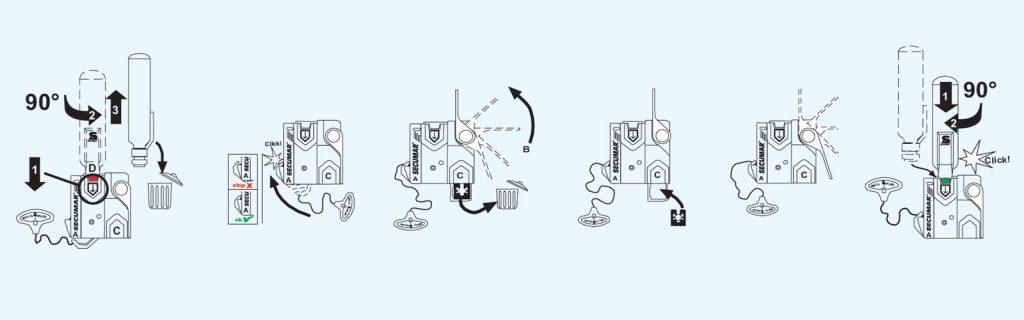 Working principle of the SECUMATIC 4001S